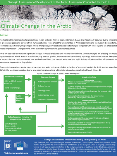 climate change factsheet